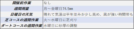 f:id:KITANOKURIGE:20210522200219p:plain