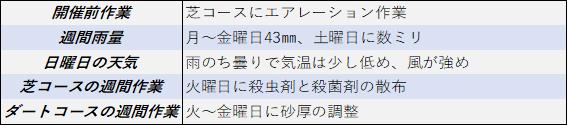 f:id:KITANOKURIGE:20210522200359p:plain
