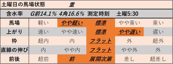 f:id:KITANOKURIGE:20210523005058p:plain