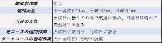 f:id:KITANOKURIGE:20210524151431p:plain