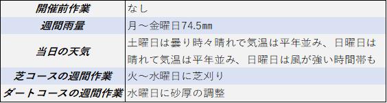 f:id:KITANOKURIGE:20210524151641p:plain