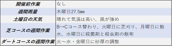 f:id:KITANOKURIGE:20210528151936p:plain