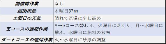 f:id:KITANOKURIGE:20210528152147p:plain