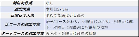 f:id:KITANOKURIGE:20210529193505p:plain