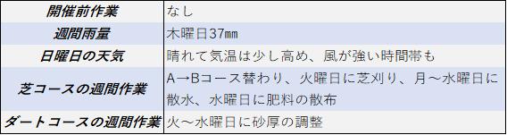 f:id:KITANOKURIGE:20210529193605p:plain