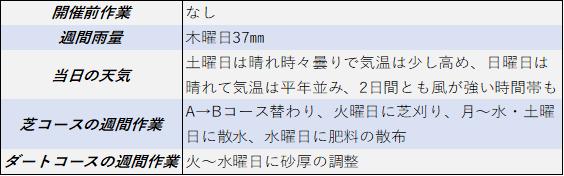 f:id:KITANOKURIGE:20210531014844p:plain
