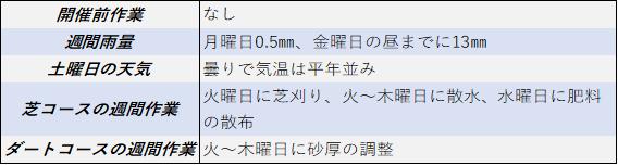 f:id:KITANOKURIGE:20210604151425p:plain
