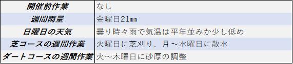 f:id:KITANOKURIGE:20210605195646p:plain