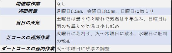 f:id:KITANOKURIGE:20210607002150p:plain