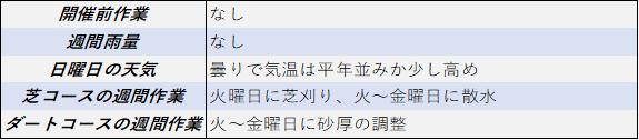 f:id:KITANOKURIGE:20210612200532p:plain