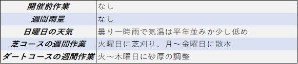 f:id:KITANOKURIGE:20210612200627p:plain