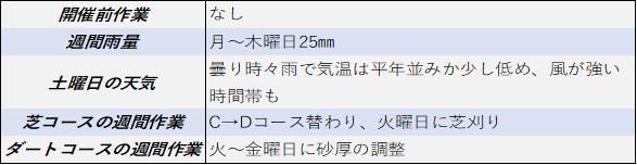 f:id:KITANOKURIGE:20210618152518p:plain