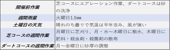 f:id:KITANOKURIGE:20210618153143p:plain