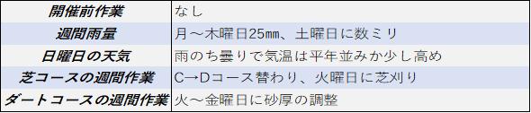 f:id:KITANOKURIGE:20210619200218p:plain
