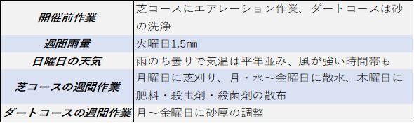 f:id:KITANOKURIGE:20210619200517p:plain
