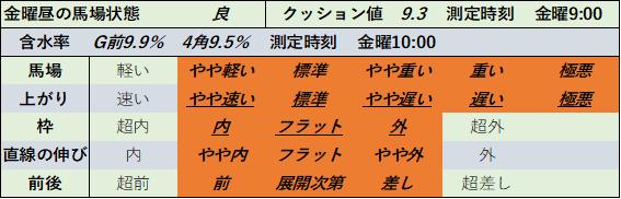 f:id:KITANOKURIGE:20210620020958p:plain