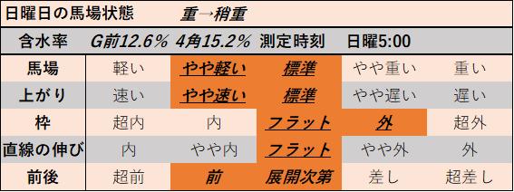 f:id:KITANOKURIGE:20210621020215p:plain
