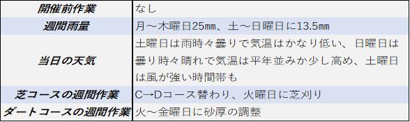 f:id:KITANOKURIGE:20210621020656p:plain