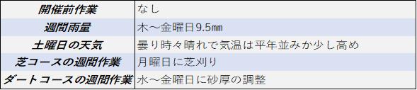 f:id:KITANOKURIGE:20210625150655p:plain