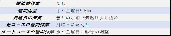 f:id:KITANOKURIGE:20210626193440p:plain