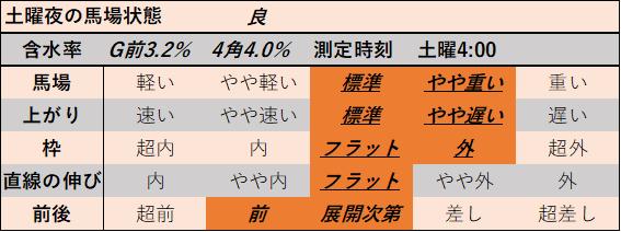 f:id:KITANOKURIGE:20210627005842p:plain