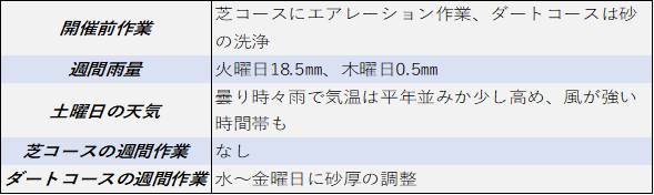 f:id:KITANOKURIGE:20210702151357p:plain