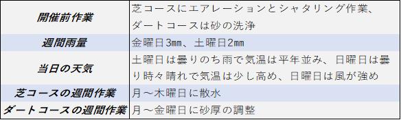 f:id:KITANOKURIGE:20210705020156p:plain