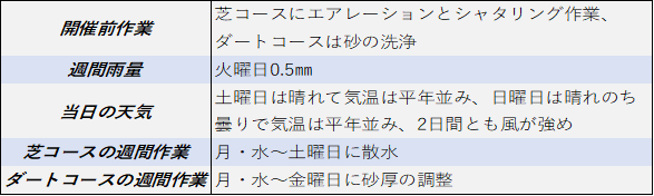 f:id:KITANOKURIGE:20210705020423p:plain