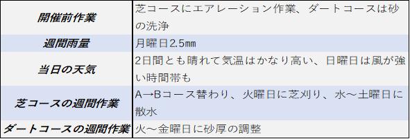 f:id:KITANOKURIGE:20210719015821p:plain
