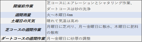 f:id:KITANOKURIGE:20210730153747p:plain
