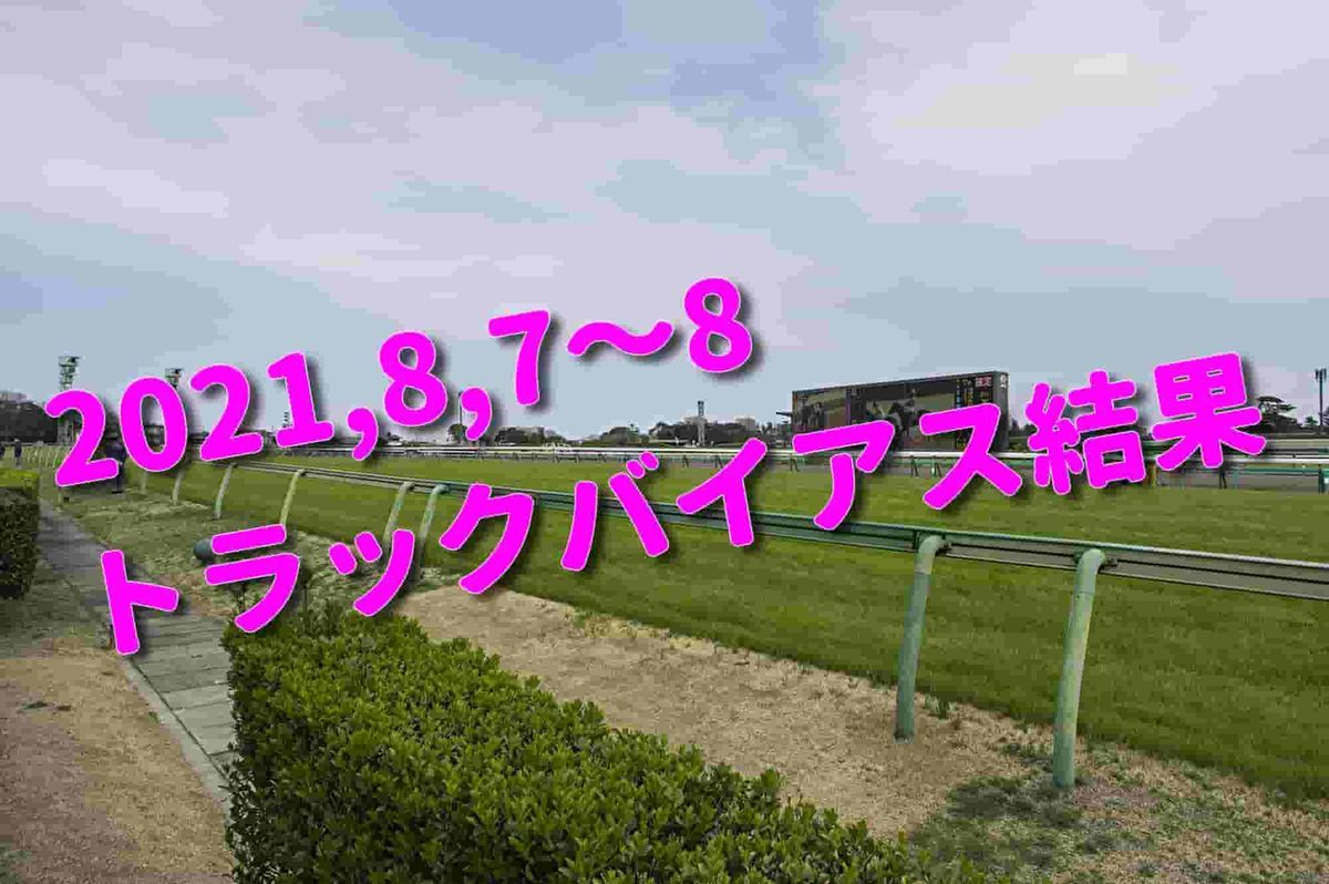 f:id:KITANOKURIGE:20210804153123j:plain