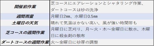f:id:KITANOKURIGE:20210806134406p:plain