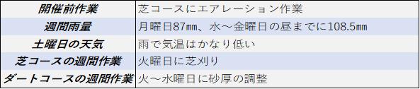 f:id:KITANOKURIGE:20210813204842p:plain