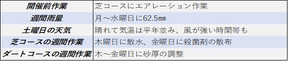 f:id:KITANOKURIGE:20210813205045p:plain