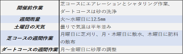 f:id:KITANOKURIGE:20210820155711p:plain