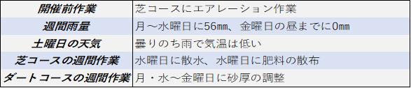 f:id:KITANOKURIGE:20210820160025p:plain