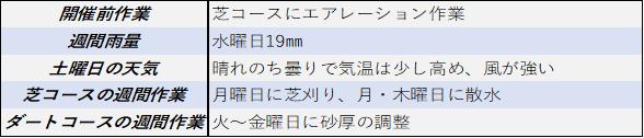 f:id:KITANOKURIGE:20210820160237p:plain