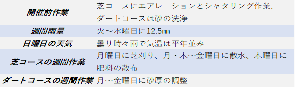 f:id:KITANOKURIGE:20210821200010p:plain