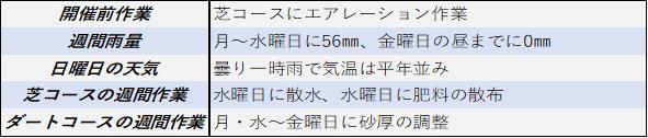 f:id:KITANOKURIGE:20210821200114p:plain