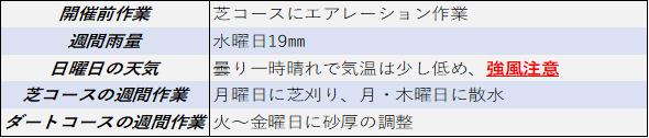f:id:KITANOKURIGE:20210821200315p:plain