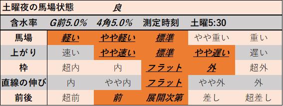 f:id:KITANOKURIGE:20210822020758p:plain