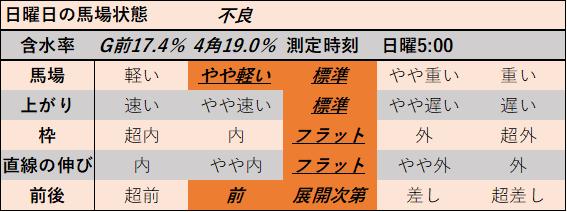 f:id:KITANOKURIGE:20210823005050p:plain