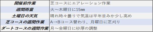 f:id:KITANOKURIGE:20210827151947p:plain