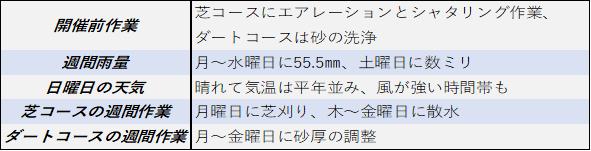 f:id:KITANOKURIGE:20210828200036p:plain
