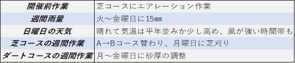 f:id:KITANOKURIGE:20210828200225p:plain