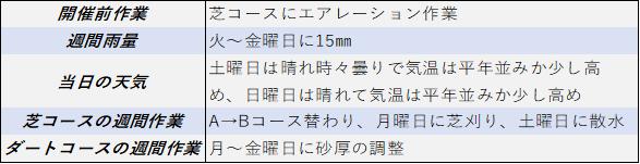 f:id:KITANOKURIGE:20210830153802p:plain