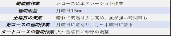 f:id:KITANOKURIGE:20210903151654p:plain