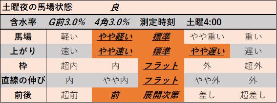 f:id:KITANOKURIGE:20210904192941p:plain