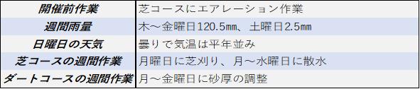 f:id:KITANOKURIGE:20210904193337p:plain
