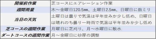 f:id:KITANOKURIGE:20210906005808p:plain